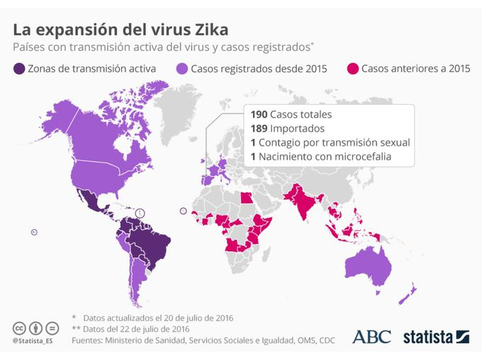 expansion-zika