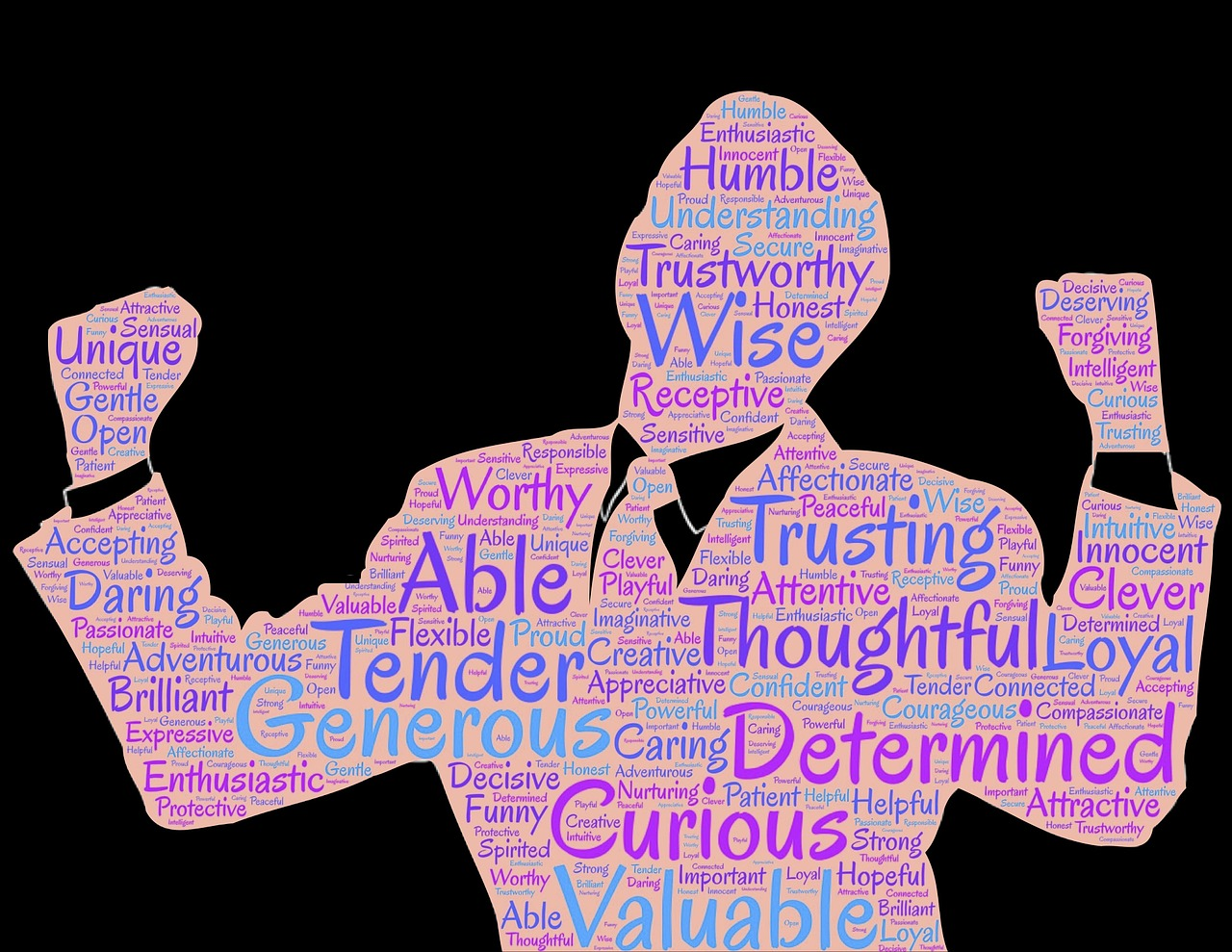 attributes and characteristics of a persons self concept Personality and self concept  of all the attributes  that is similiar to a persons self concept can increase the level of brand.